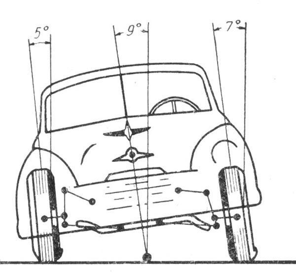kren-avtomobilja-pri-neispravnih-amortyzatorah