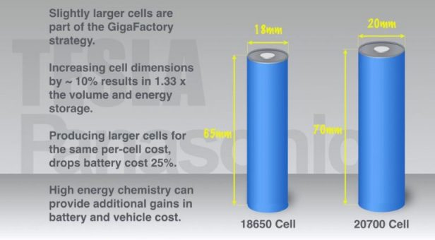 tesla-panasonic-batteries-randy-carlson_1000-770x425