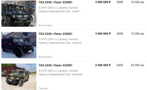 Tiger_price
