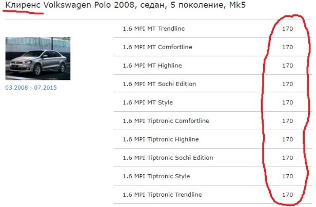 polo_sedan_klirens