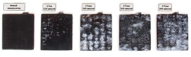 sulfatacija-plastin-akkumukjatora