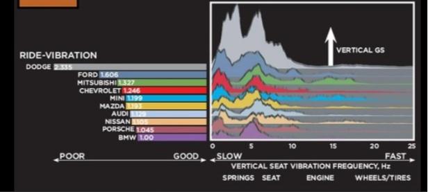ride_vibration