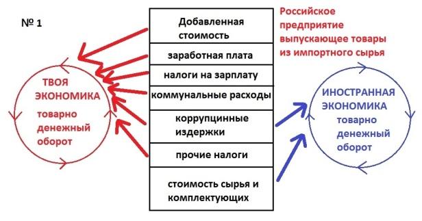 ecomomic_expl1