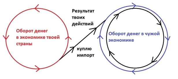 economic_2