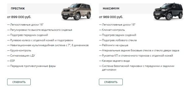 uaz_price