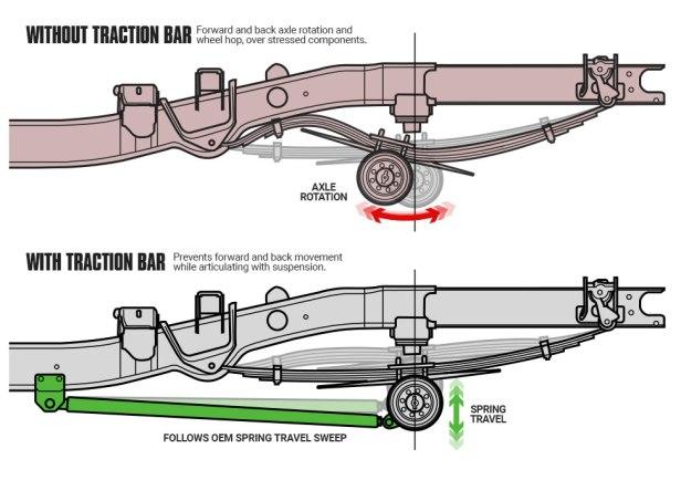 traction_bar_r1