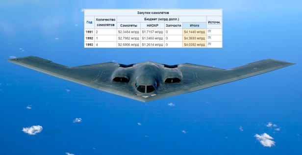 1280px-B-2_Spirit_with_cost