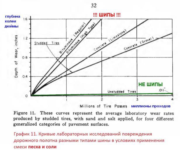 шипы_граф