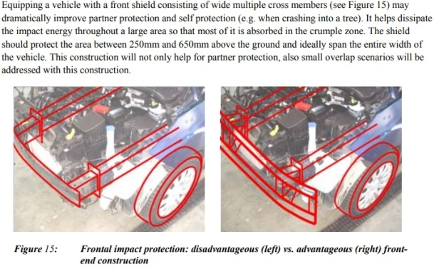 Construction_of_safe_car.jpg