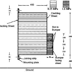 offset-deformable-barrier-odb_q320