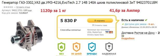 газ_уаз
