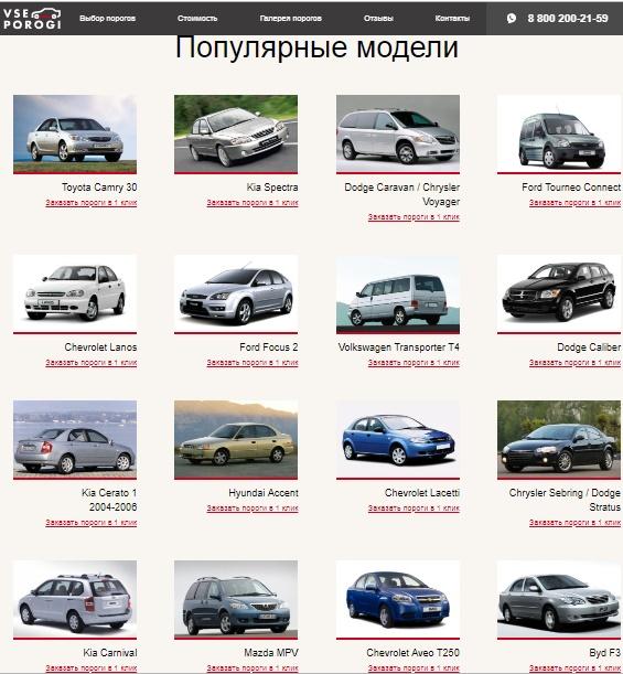 reiting_rgavleniya
