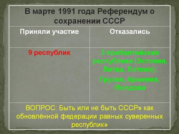 0013-013-referendum-o-sokhranenii-sssr