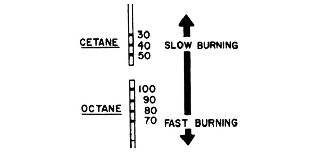octane-and-cetane-11