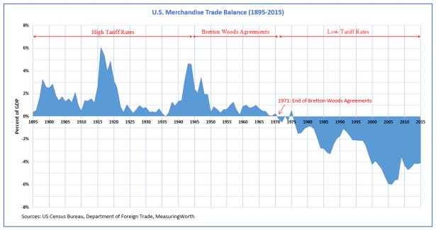 u.s._trade_balance_281895e28093201529_and_trade_policies