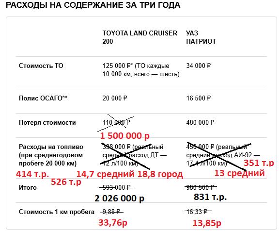 Граф1_2