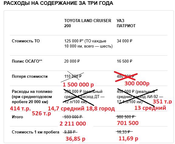 Граф1_3